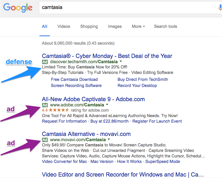 Defensive AdWords